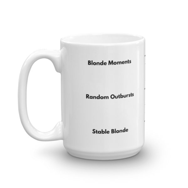 15oz Left Blonde Gauge Coffee Mug
